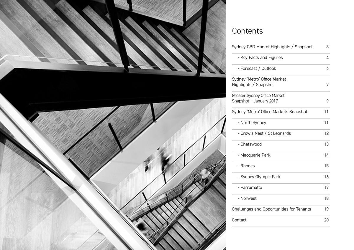 Incorp - Sydney Property Market Report - Anne Willman Portfolio